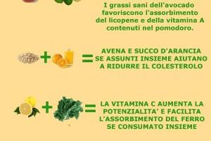 Come combinare i cibi a tavola per assorbire meglio i nutrienti